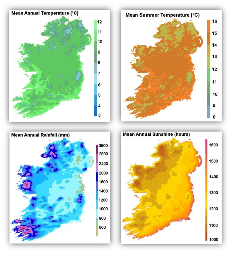 Weather and Climate Averages for Ireland